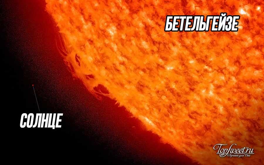 Сравнительные размеры Бетельгейзе и Солнца
