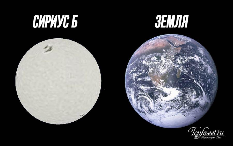 Сравнительные размеры белого карлика Сириус Б и Земли
