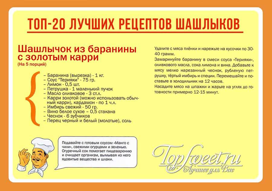 рецепт приготовления шашлыков из баранины