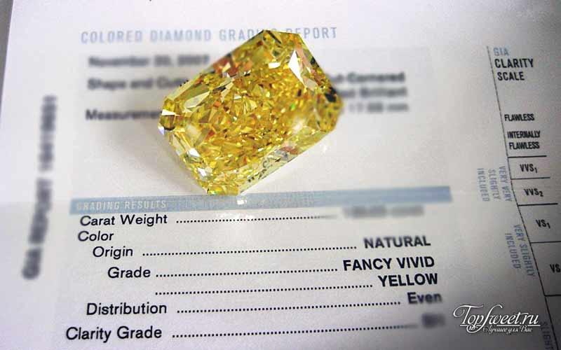 Аллнат. Рейтинг самых дорогих бриллиантов в мире