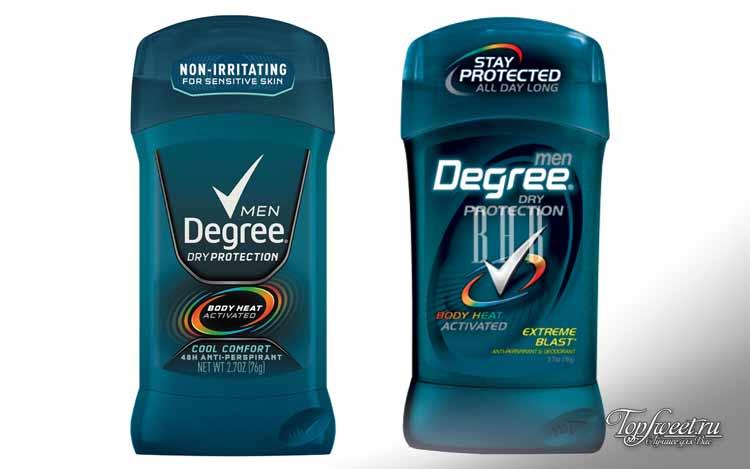 Degree Men. Лучшие мужские дезодоранты