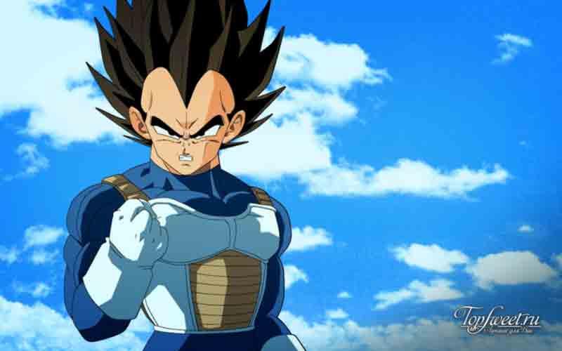 Goku. Самые известные аниме-персонажи ТОП-10