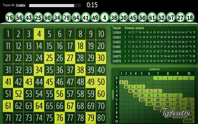 Кено. ТОП-10 самых популярных азартных игр в казино
