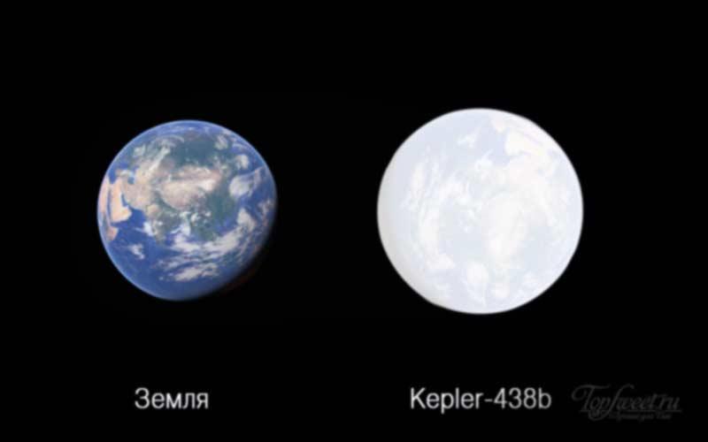 Сравнительные размеры Земли и планеты Kepler-438b