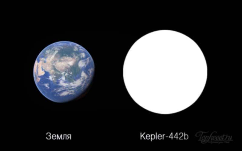 Сравнительные размеры Земли и планеты Kepler-442b