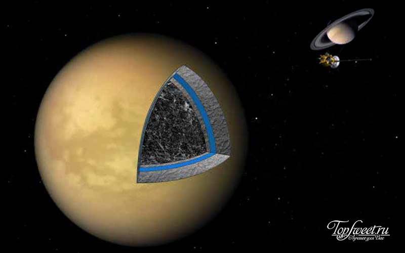 Титан. ТОП-7 мест во Вселенной, где возможно наличие жизни